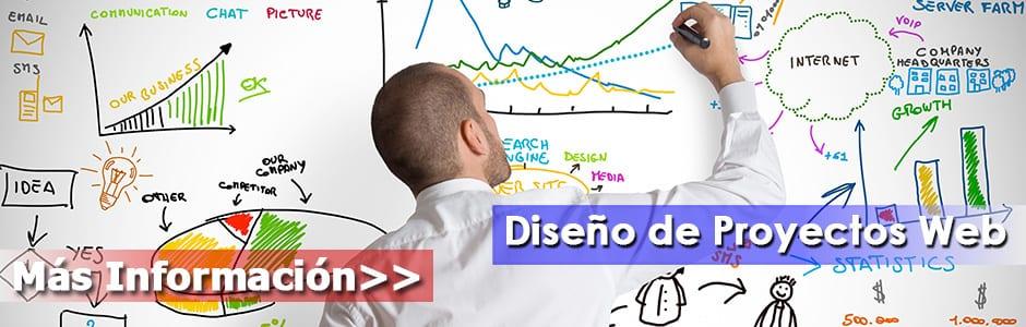 Slide ProyectosWeb